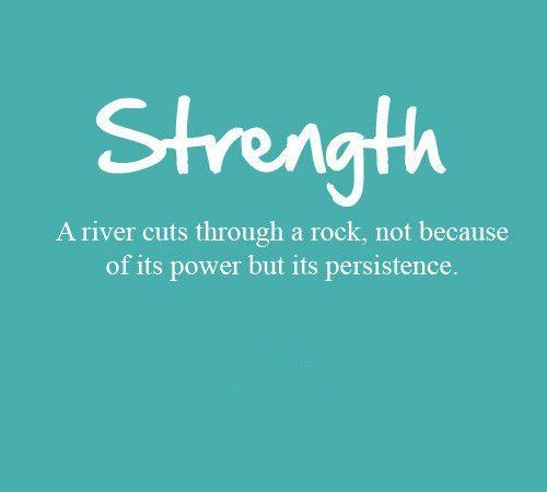 Quotes-on-Strength